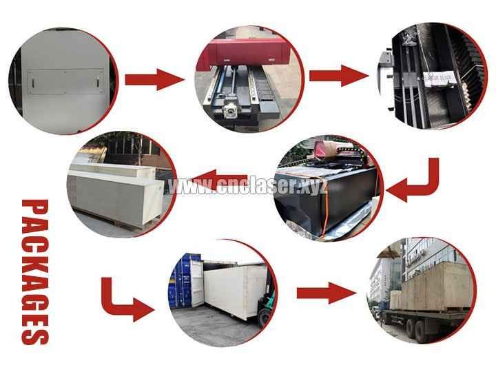 Packages of High power laser cutting machine for metal with IPG fiber lasers